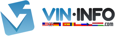 VIN-Info bester VIN decoder